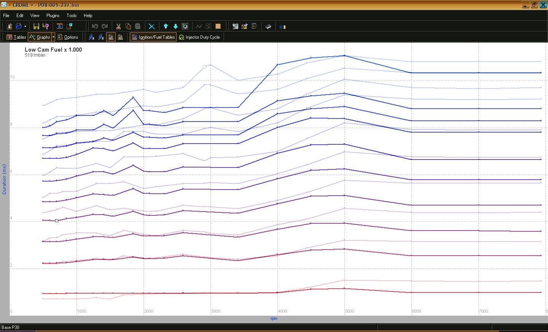 P Vs P Ecu For Db Vtec Obd Graphs HondaTech Honda - P2j ecu wiring diagram