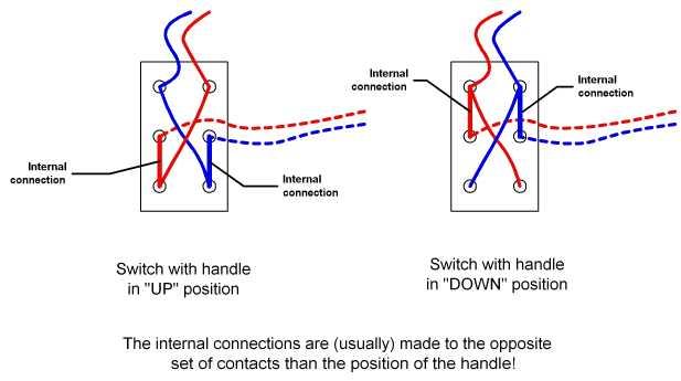 Kato Unitrack Wiring - Wiring Diagrams Thumbs