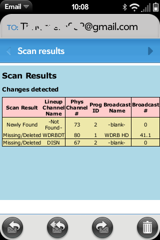 [Image: Scan%20Results%20email.png]
